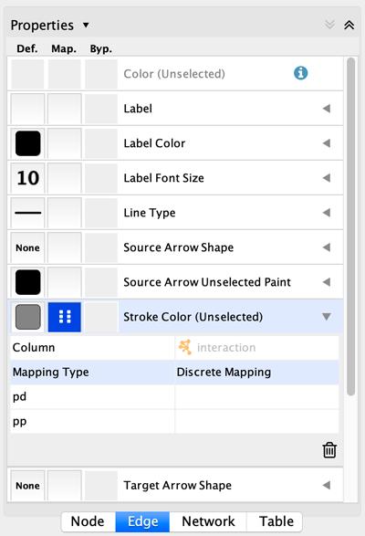 12  Styles — Cytoscape User Manual 3 7 2 documentation