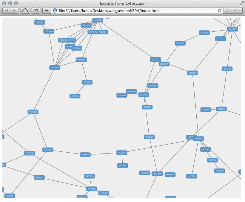 22  Export Your Data — Cytoscape User Manual 3 7 2 documentation